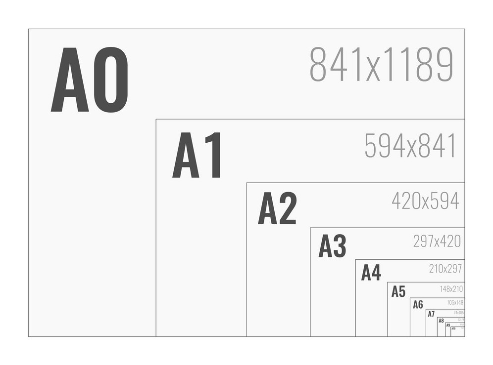 Paper sizes of format series a from a0 to a10 vector from VectorStock
